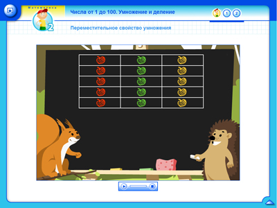 Приложение к учебнику м и моро 2 класс