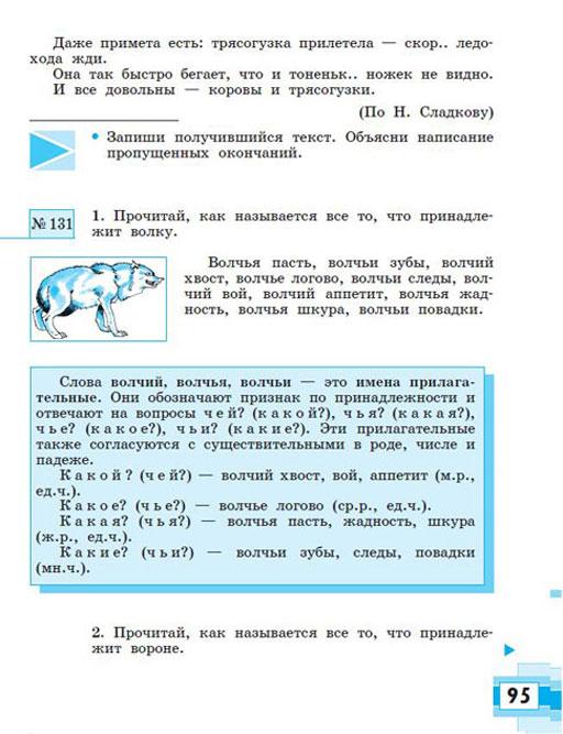 Учебник Для 8 Класса Специальных Коррекционных Образовательных Учреждений Viii Вида
