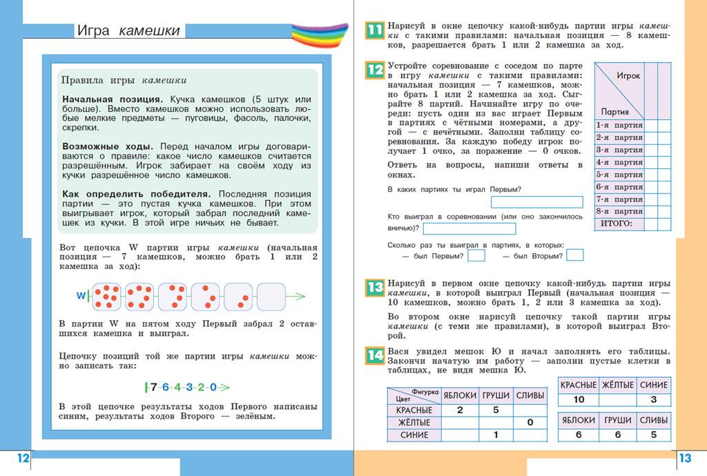 Учебник По Информатике Рекомендованный К