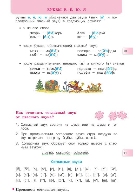 Русский язык канакина 2 класс таблицы