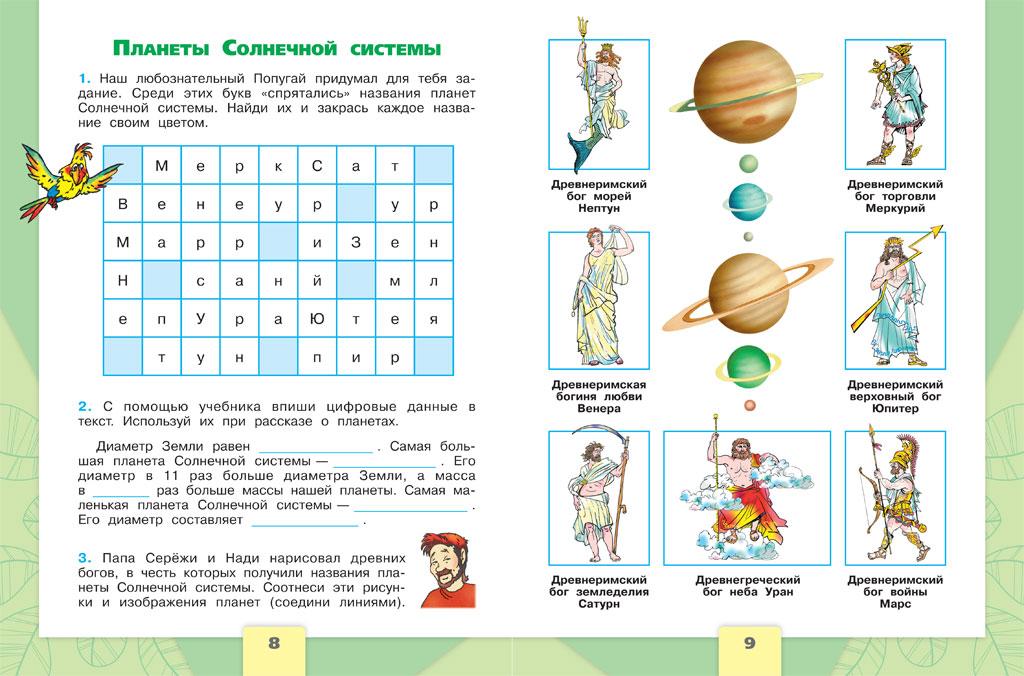 Уроки русского языка 7 класс богданова читать онлайн